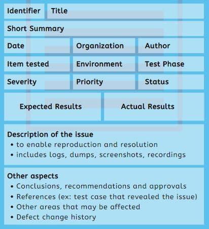 Defect management2