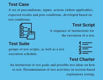Test Implementation and Test Execution2