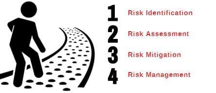 Risk based testing 5