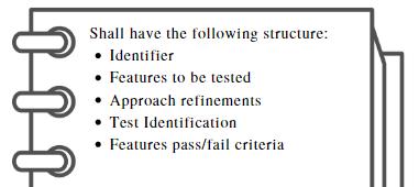 test design documentation